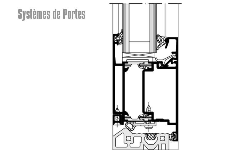 fabricant portes automatiques bordeaux en gironde france. Black Bedroom Furniture Sets. Home Design Ideas